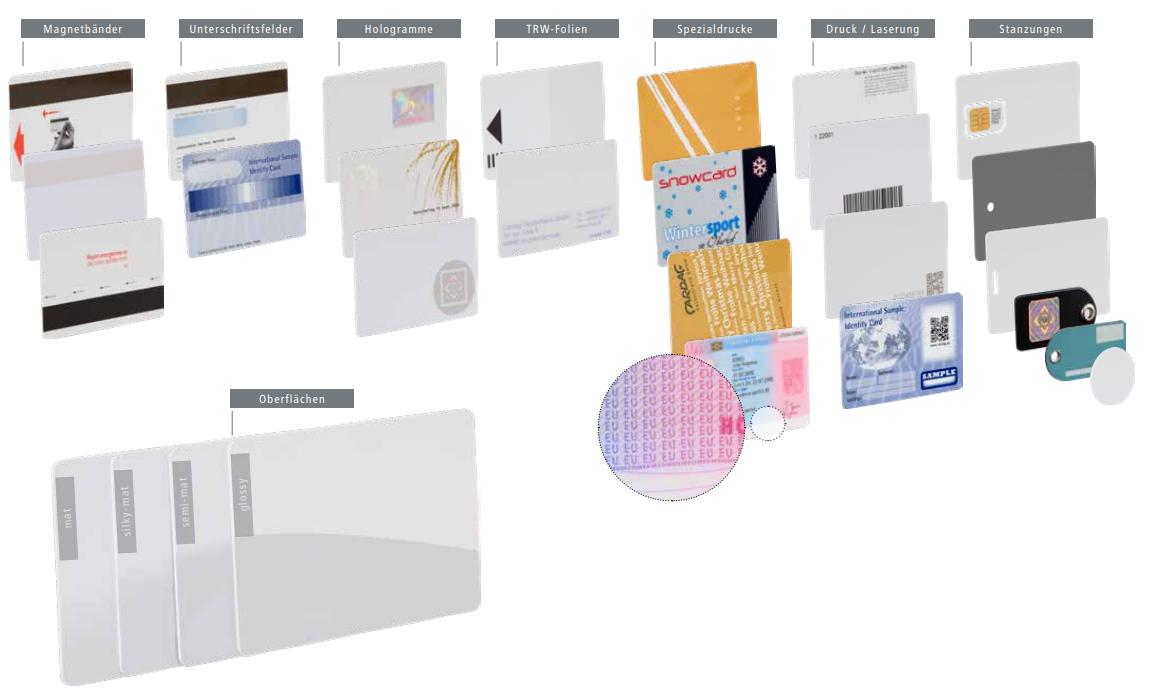 Komponenten der Kartenkörper von Cardag