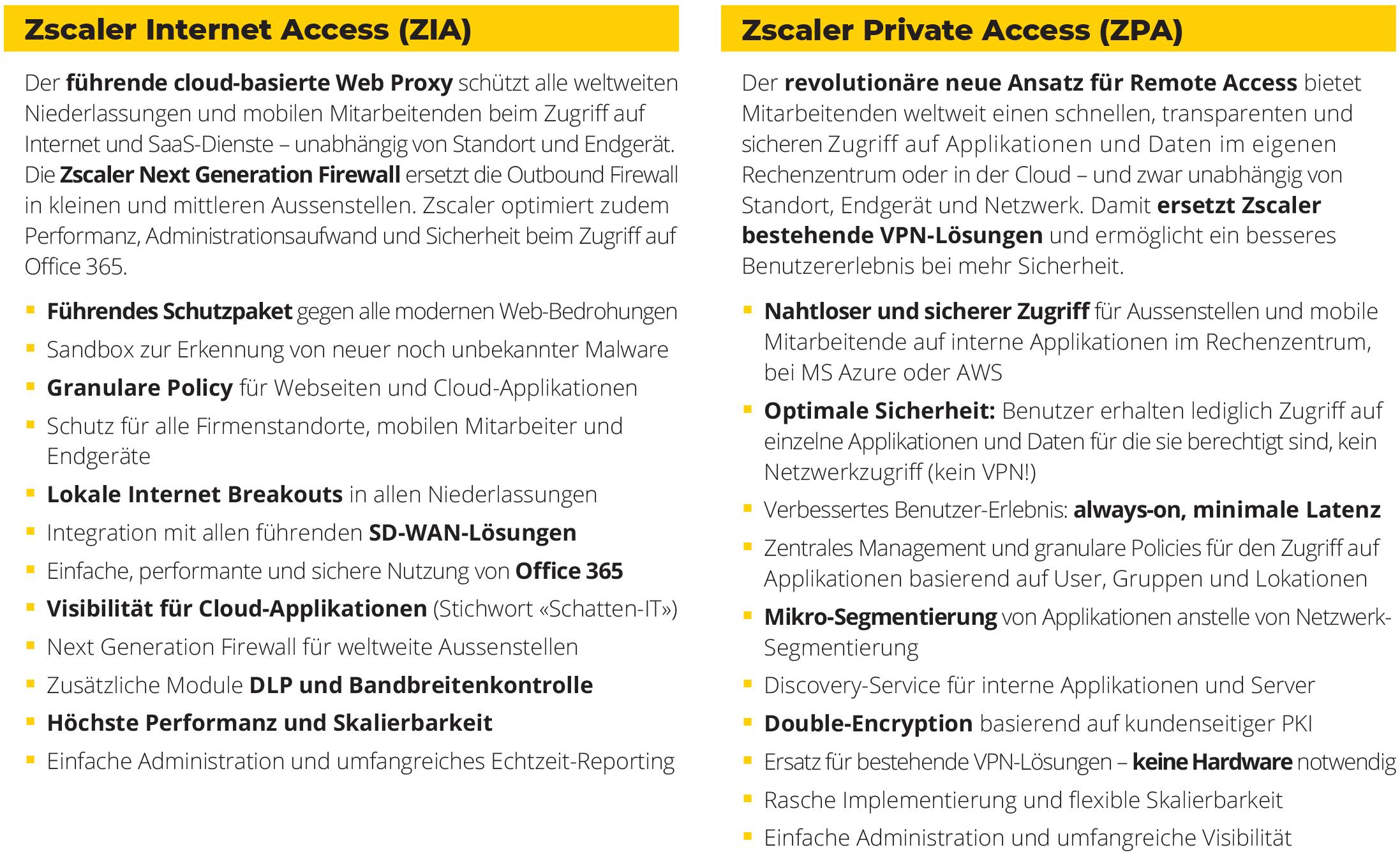 Zscaler Internet und Private Access