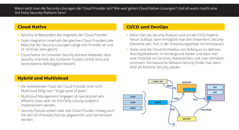 Limiten Cloud Security