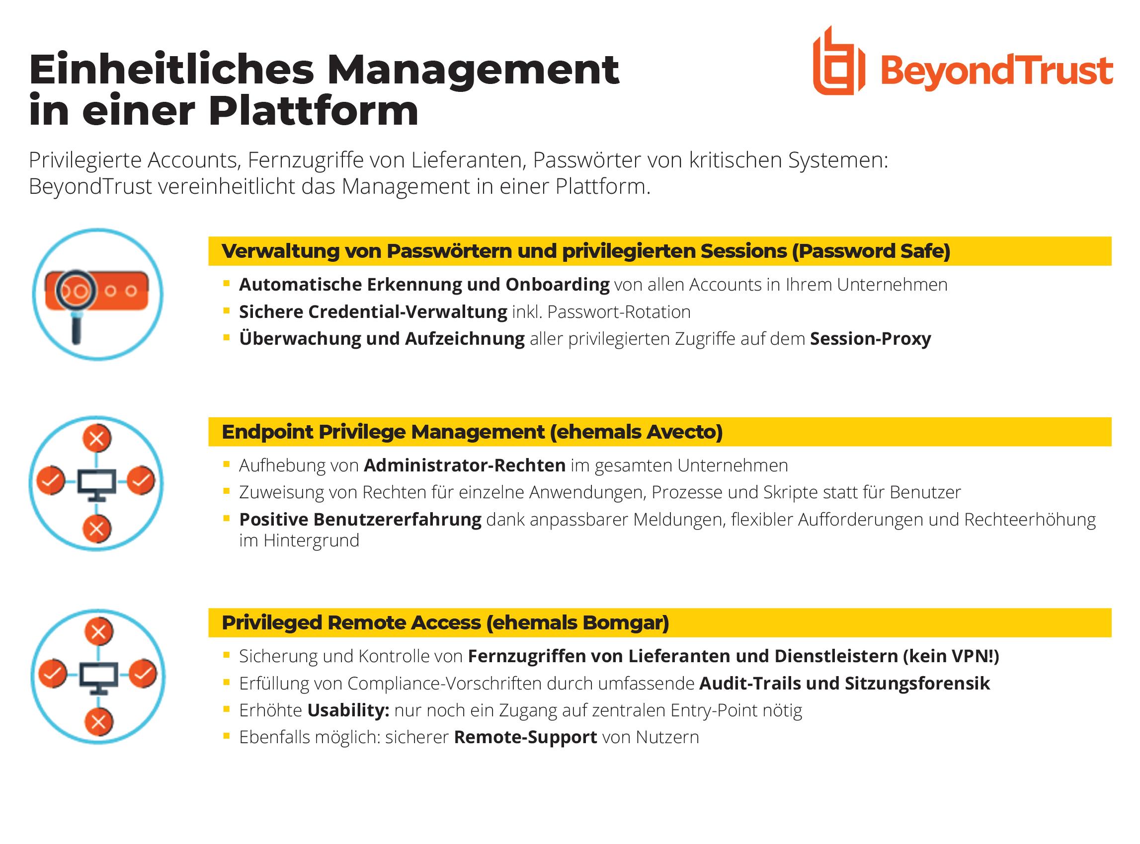 BeyondTrust – Einheitliches Management in einer Plattform