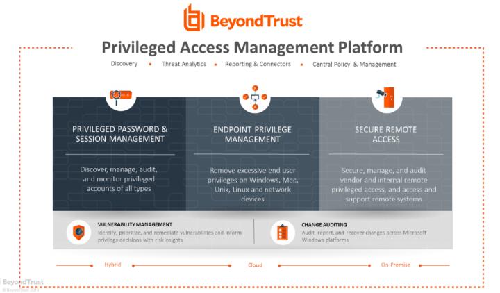 BeyondTrust Privileged Access Management Platform