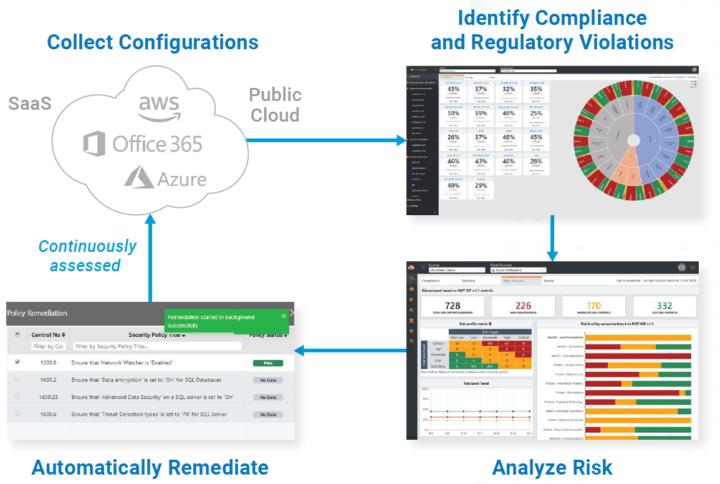 Zscaler Cloud Security Posture Management